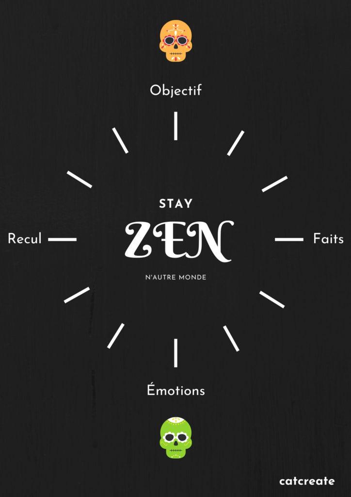 Horloge Stay Zen Gestion des situations de crise N'Autre Monde Catcreate